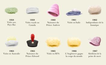 chapeaux-elisabeth