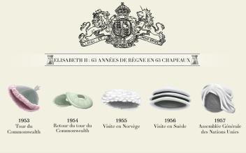 queen-chapeaux-vintage
